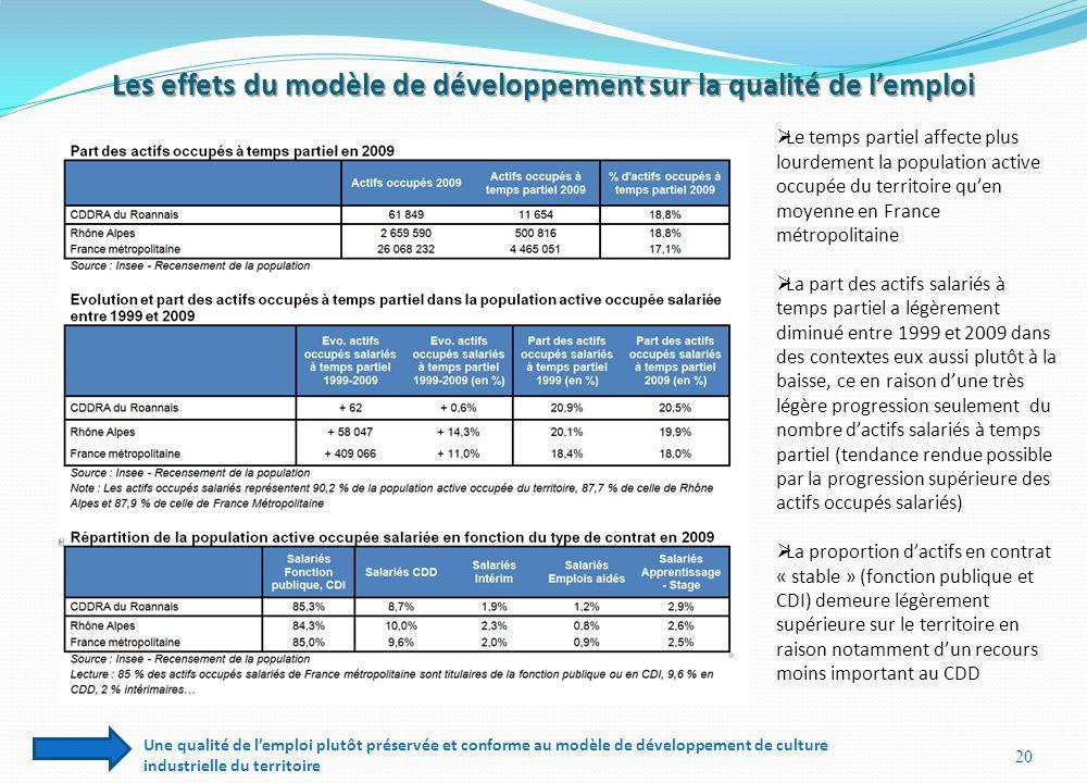 Les effets du modèle de développement sur la qualité de l'emploi 20  Le temps partiel affecte plus lourdement la population active occupée du territoire qu'en moyenne en France métropolitaine  La part des actifs salariés à temps partiel a légèrement diminué entre 1999 et 2009 dans des contextes eux aussi plutôt à la baisse, ce en raison d'une très légère progression seulement du nombre d'actifs salariés à temps partiel (tendance rendue possible par la progression supérieure des actifs occupés salariés)  La proportion d'actifs en contrat « stable » (fonction publique et CDI) demeure légèrement supérieure sur le territoire en raison notamment d'un recours moins important au CDD Une qualité de l'emploi plutôt préservée et conforme au modèle de développement de culture industrielle du territoire