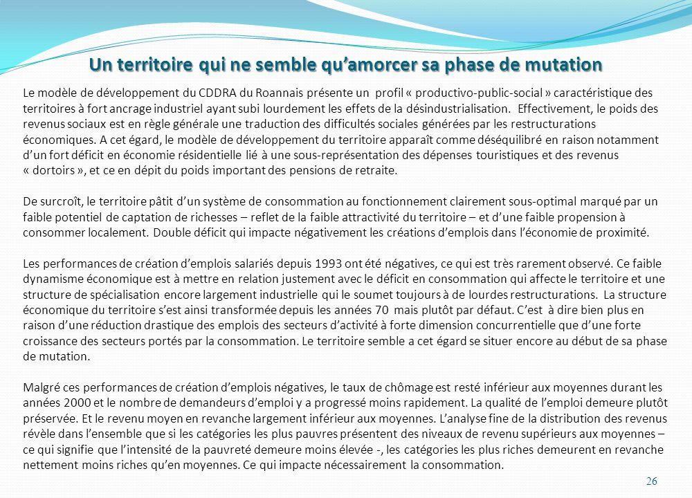 Un territoire qui ne semble qu'amorcer sa phase de mutation Le modèle de développement du CDDRA du Roannais présente un profil « productivo-public-soc