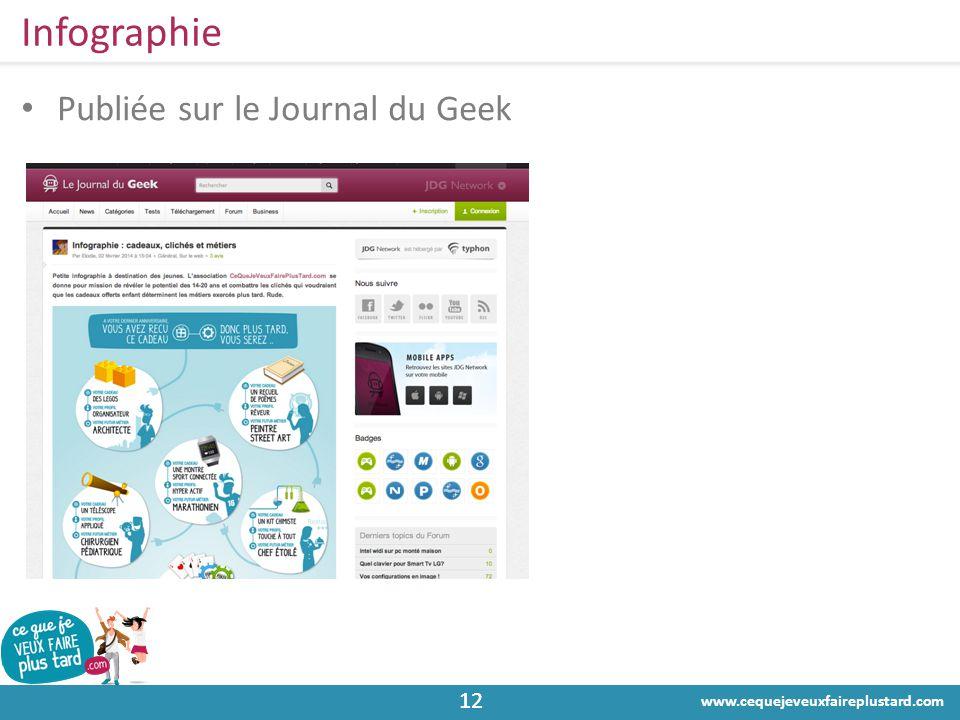 www.cequejeveuxfaireplustard.com 12 Infographie • Publiée sur le Journal du Geek