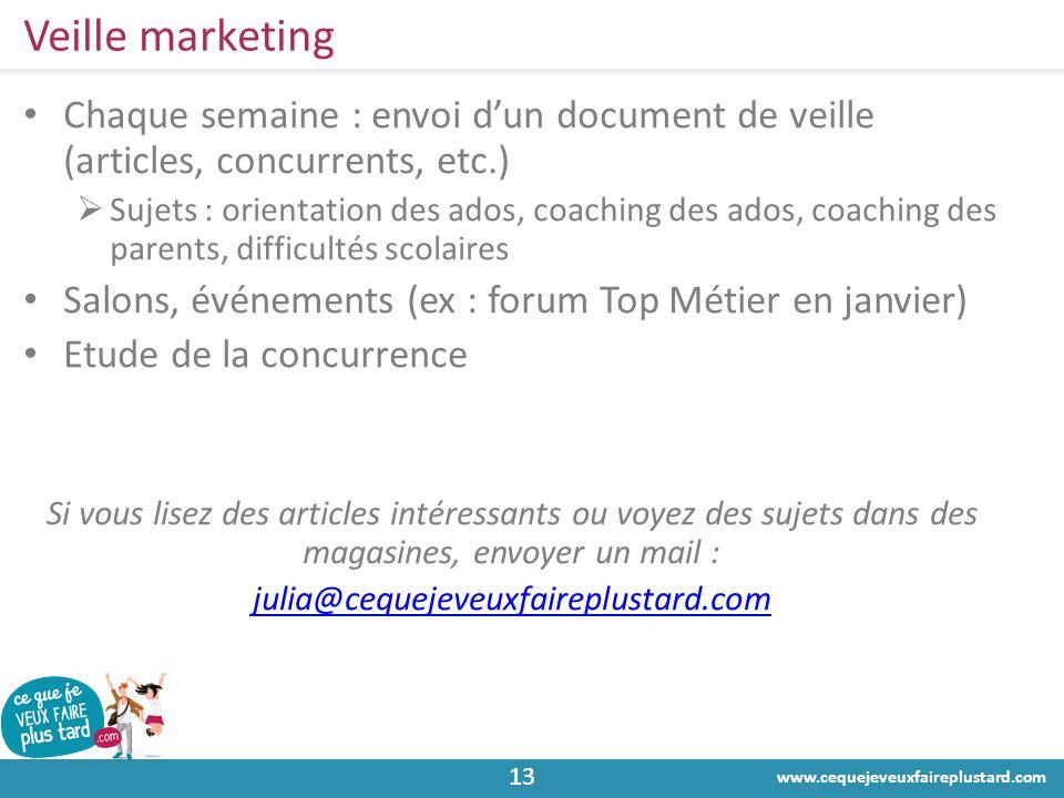 www.cequejeveuxfaireplustard.com 13 Veille marketing • Chaque semaine : envoi d'un document de veille (articles, concurrents, etc.)  Sujets : orienta