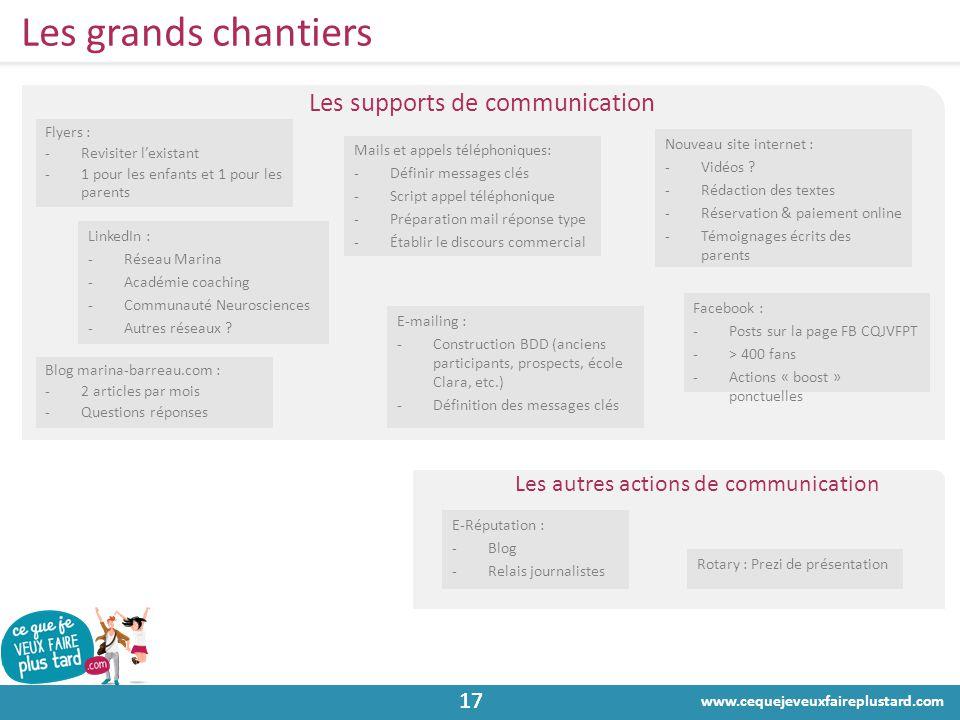 www.cequejeveuxfaireplustard.com 17 Les grands chantiers Les supports de communication E-mailing : -Construction BDD (anciens participants, prospects,