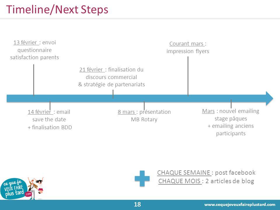 www.cequejeveuxfaireplustard.com 18 Timeline/Next Steps 14 février : email save the date 21 février : finalisation du discours commercial & stratégie
