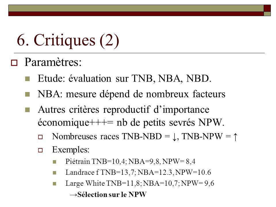 6. Critiques (2)  Paramètres:  Etude: évaluation sur TNB, NBA, NBD.  NBA: mesure dépend de nombreux facteurs  Autres critères reproductif d'import