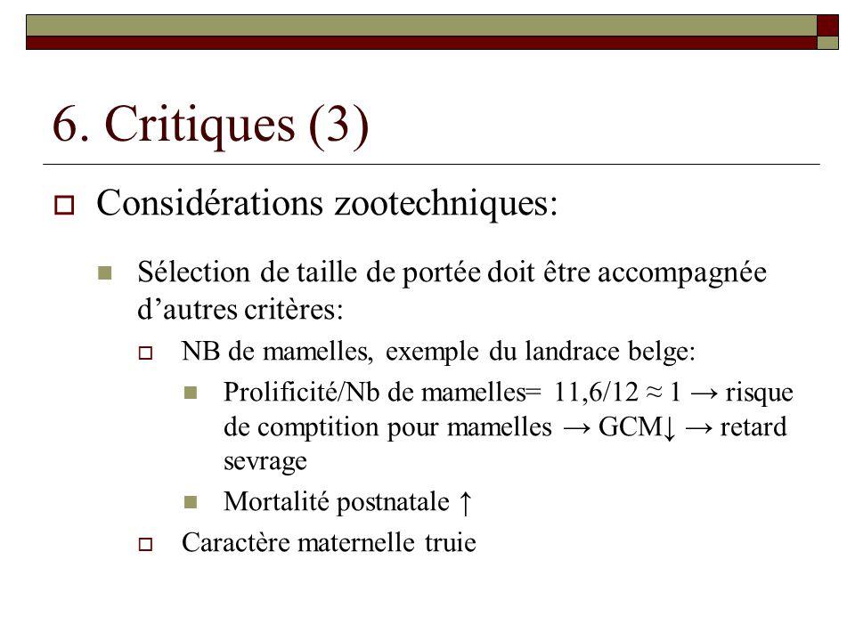 6. Critiques (3)  Considérations zootechniques:  Sélection de taille de portée doit être accompagnée d'autres critères:  NB de mamelles, exemple du