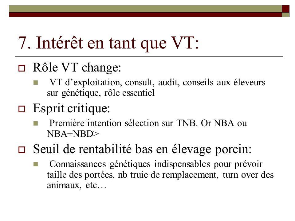 7. Intérêt en tant que VT:  Rôle VT change:  VT d'exploitation, consult, audit, conseils aux éleveurs sur génétique, rôle essentiel  Esprit critiqu
