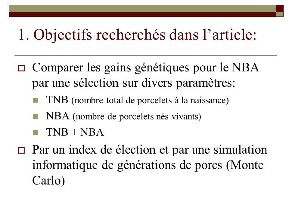 1. Objectifs recherchés dans l'article:  Comparer les gains génétiques pour le NBA par une sélection sur divers paramètres:  TNB (nombre total de po