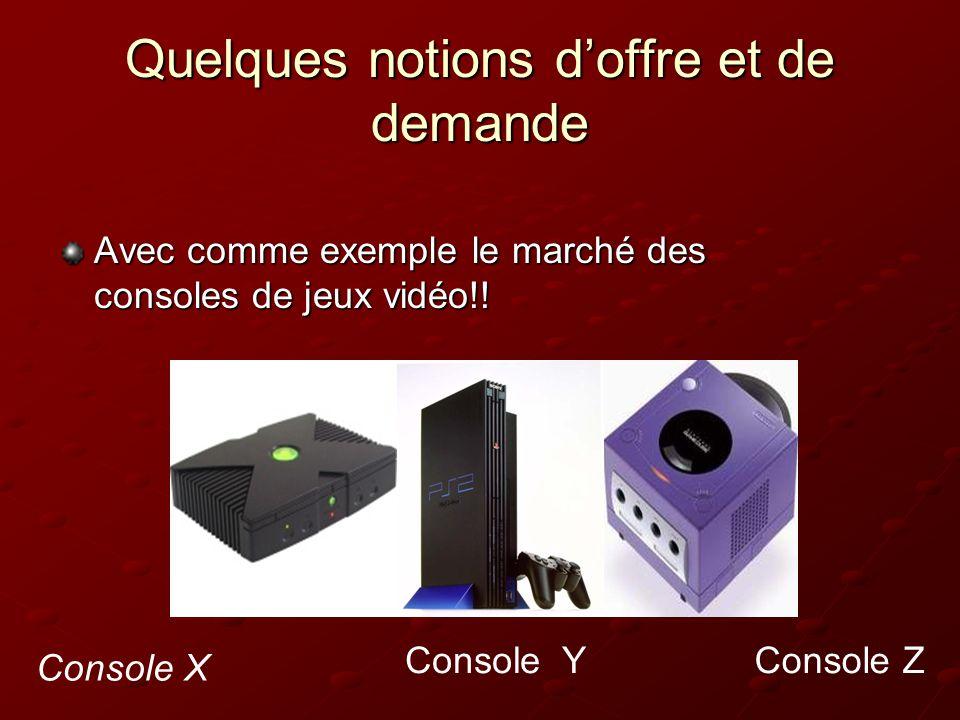 Quelques notions d'offre et de demande Avec comme exemple le marché des consoles de jeux vidéo!.