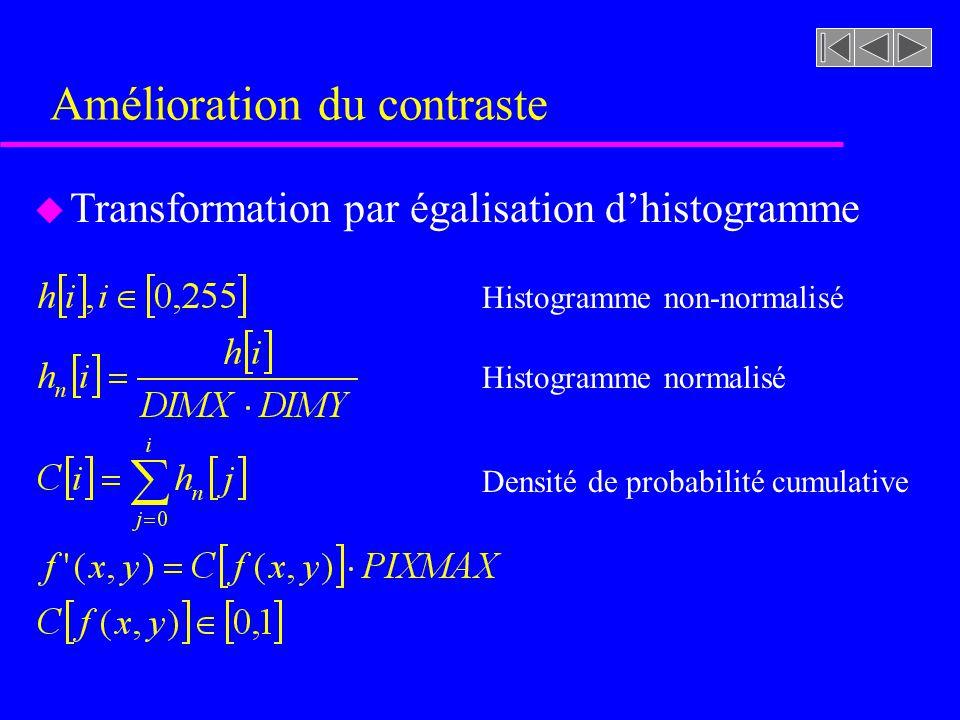 FIGURE 2-4 [rf. SCHOWENGERDT, p. 64] Transformation linéaire par bout avec saturation % GL'GL min max GL' 0255 minmax Smin 1 Smax 2 Smax 1 /Smin 2
