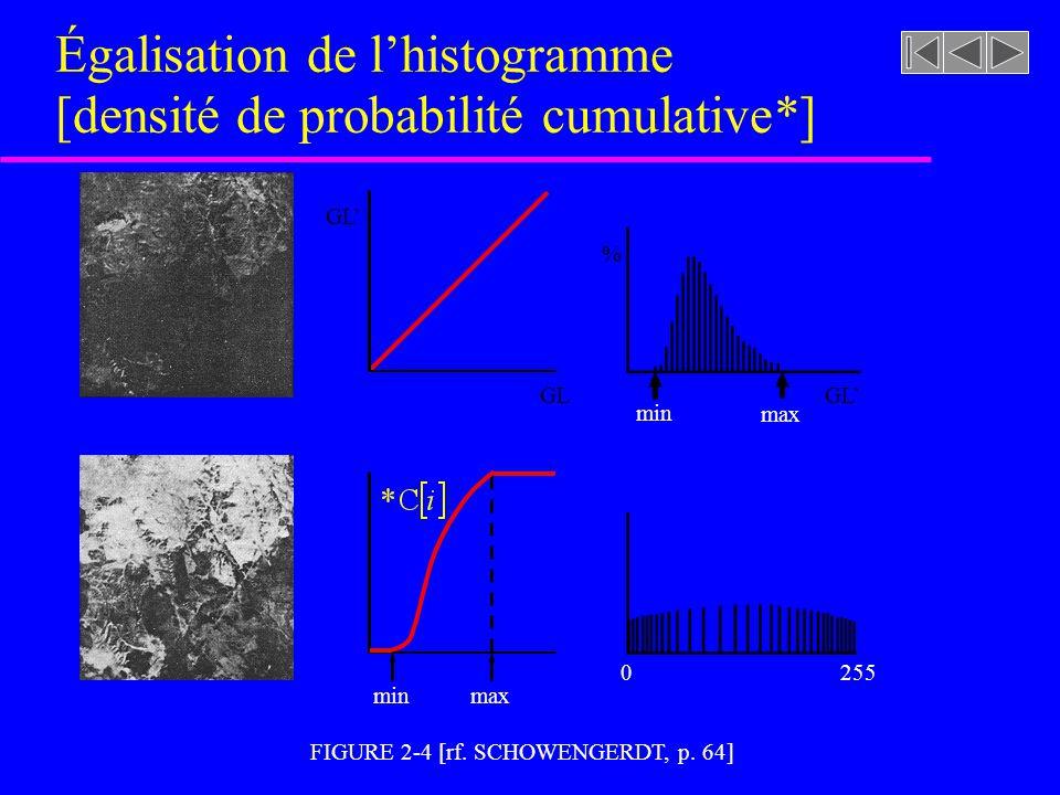 Amélioration du contraste u Transformation par égalisation d'histogramme Histogramme non-normalisé Histogramme normalisé Densité de probabilité cumulative