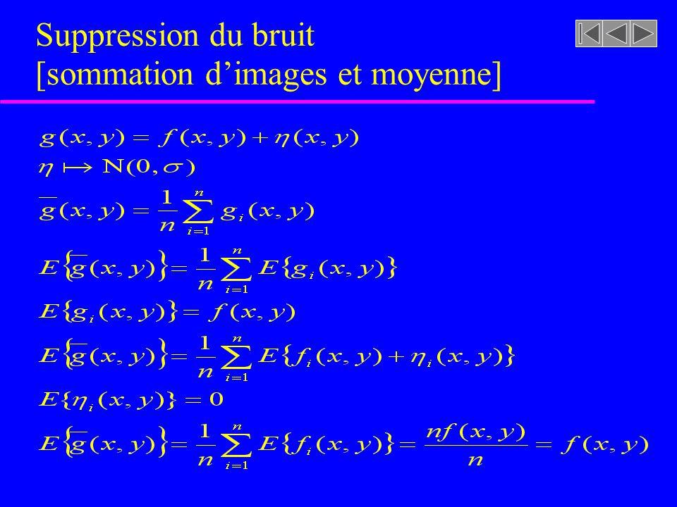Figure 4.18 [rf. GONZALEZ, p. 188] Suppression du bruit [sommation d'images et moyenne] (a) (b)(c) (d)(e)(f ) +2+2 +8+8 +128+32+16