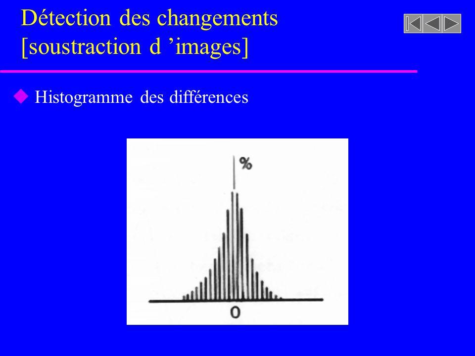 FIGURE 2-8 [rf. SCHOWENGERDT, p. 70] Détection des changements [soustraction d 'images] (a) 1972.(b) 1975. - = Le jeu des 7 erreurs ! images Landsat M