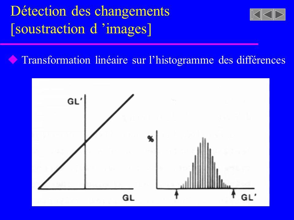 Détection des changements [soustraction d 'images] u Histogramme des différences