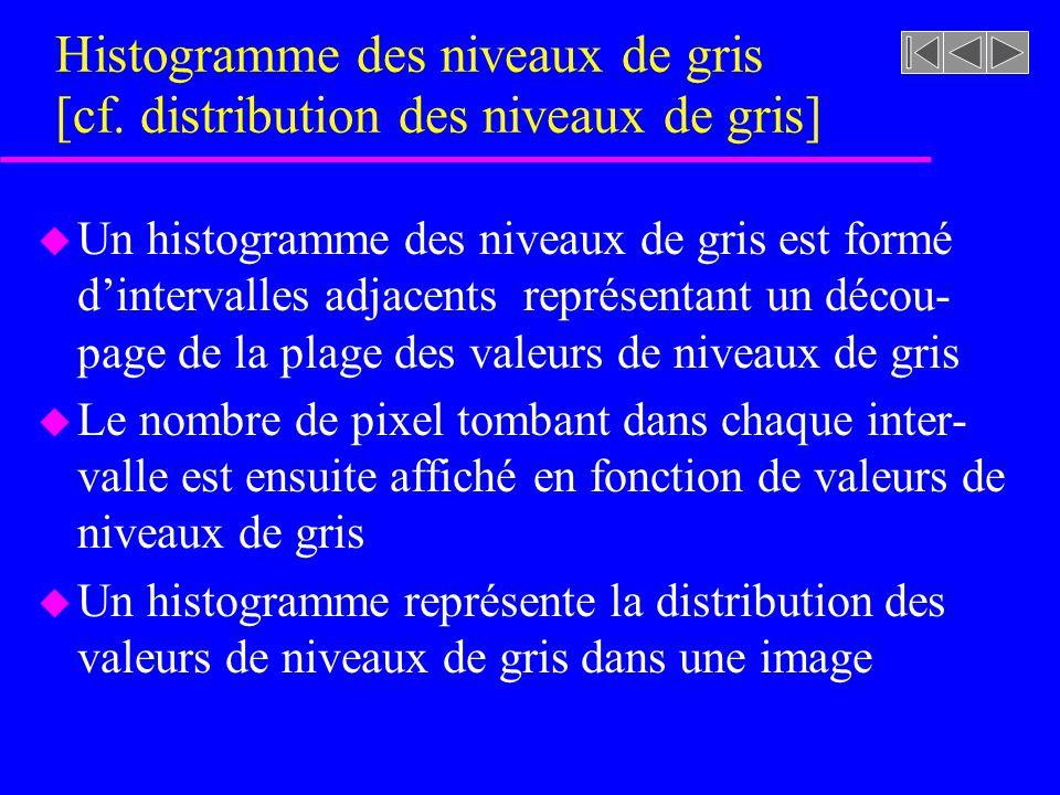 Opérations sur les pixels individuels u Sujets –Histogramme des niveaux de gris (bande de couleur) »Transformation des niveaux de gris –Amélioration d