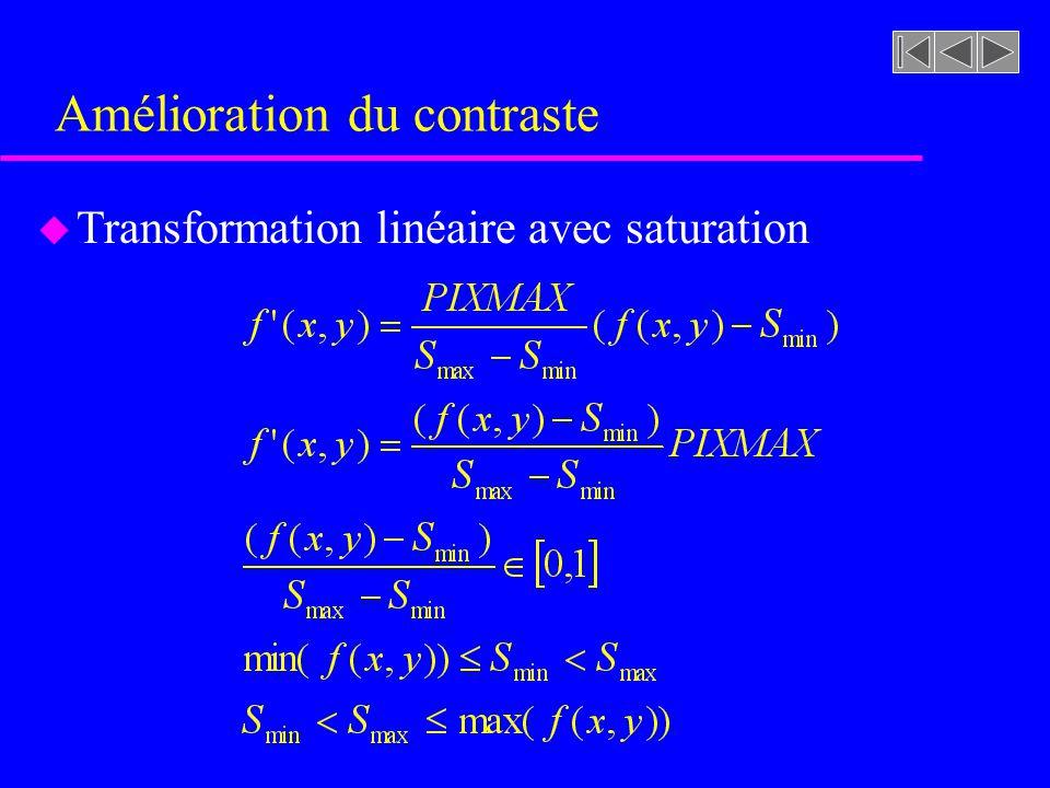 FIGURE 2-3 [rf. SCHOWENGERDT, p. 62] Transformation linéaire % GL'GL GL' 0255 min max minmax