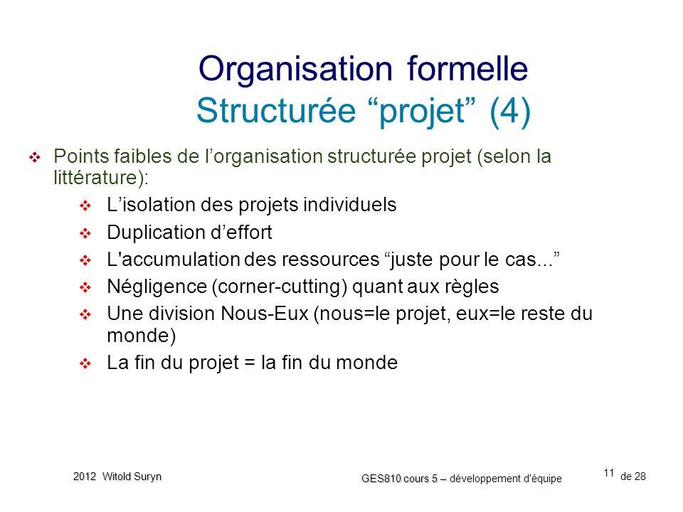 11 GES810 cours 5 – GES810 cours 5 – développement d'équipe de 28 2012 Witold Suryn  Points faibles de l'organisation structurée projet (selon la lit