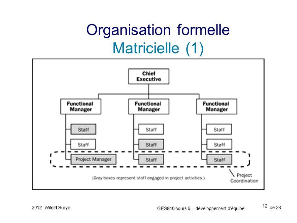 12 GES810 cours 5 – GES810 cours 5 – développement d'équipe de 28 2012 Witold Suryn Organisation formelle Matricielle (1)
