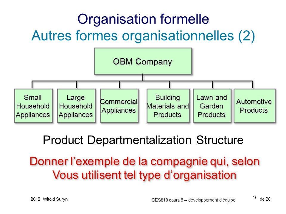 16 GES810 cours 5 – GES810 cours 5 – développement d'équipe de 28 2012 Witold Suryn Product Departmentalization Structure OBM Company SmallHouseholdAp