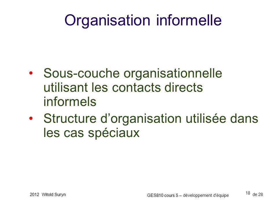 18 GES810 cours 5 – GES810 cours 5 – développement d'équipe de 28 2012 Witold Suryn Organisation informelle •Sous-couche organisationnelle utilisant l
