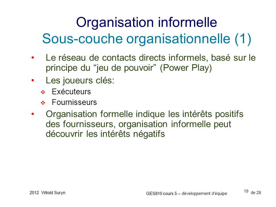 19 GES810 cours 5 – GES810 cours 5 – développement d'équipe de 28 2012 Witold Suryn •Le réseau de contacts directs informels, basé sur le principe du