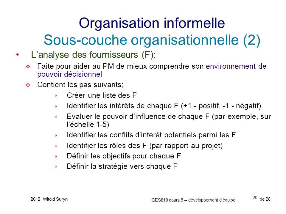 20 GES810 cours 5 – GES810 cours 5 – développement d'équipe de 28 2012 Witold Suryn •L'analyse des fournisseurs (F):  Faite pour aider au PM de mieux