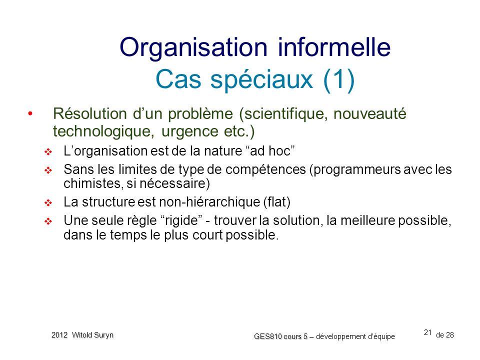 21 GES810 cours 5 – GES810 cours 5 – développement d'équipe de 28 2012 Witold Suryn •Résolution d'un problème (scientifique, nouveauté technologique,