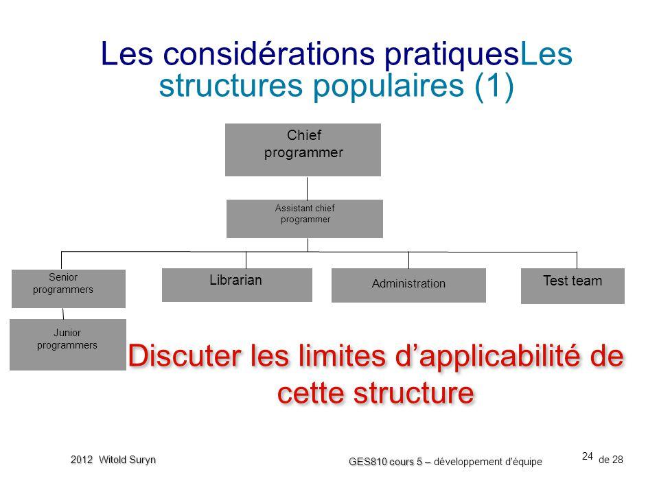 24 GES810 cours 5 – GES810 cours 5 – développement d'équipe de 28 2012 Witold Suryn Les considérations pratiquesLes structures populaires (1) Assistan