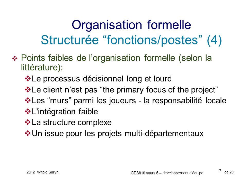 7 GES810 cours 5 – GES810 cours 5 – développement d'équipe de 28 2012 Witold Suryn  Points faibles de l'organisation formelle (selon la littérature):
