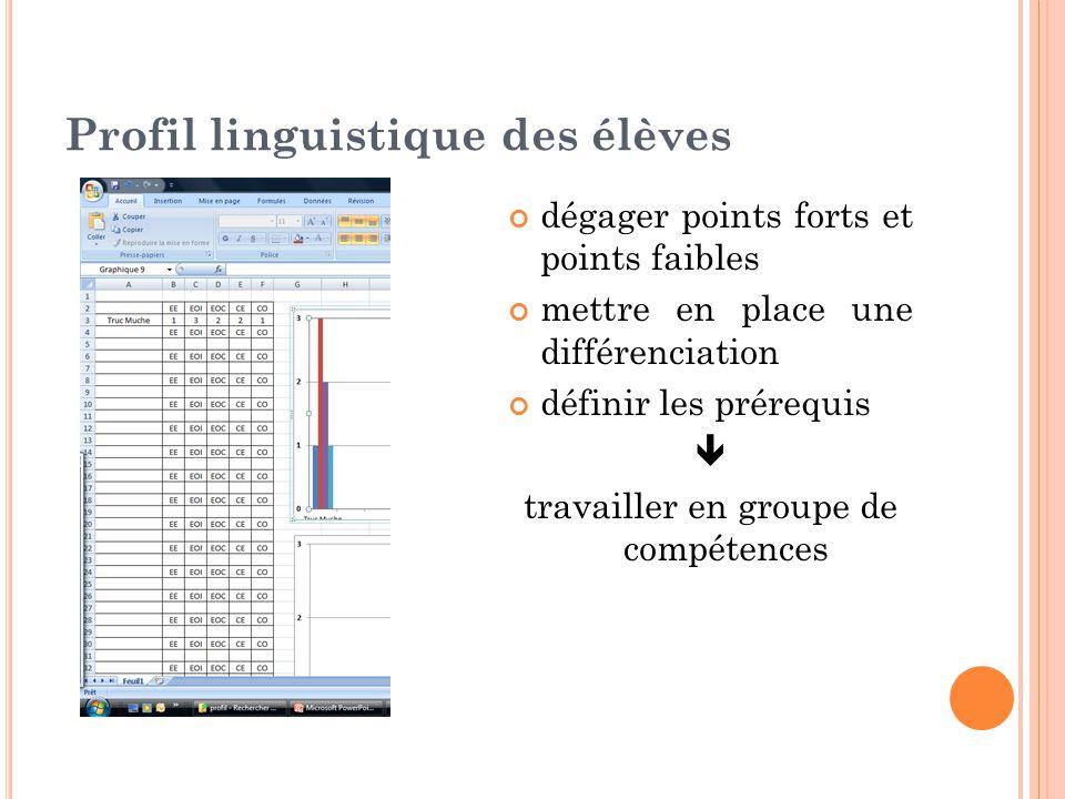Profil linguistique des élèves dégager points forts et points faibles mettre en place une différenciation définir les prérequis  travailler en groupe de compétences