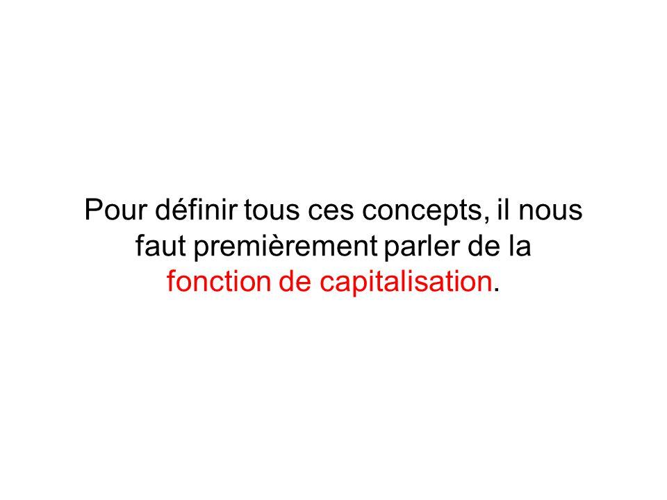 Pour définir tous ces concepts, il nous faut premièrement parler de la fonction de capitalisation.