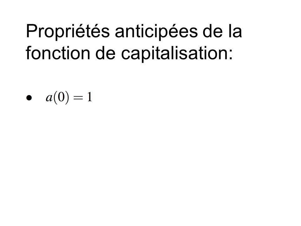 Propriétés anticipées de la fonction de capitalisation: