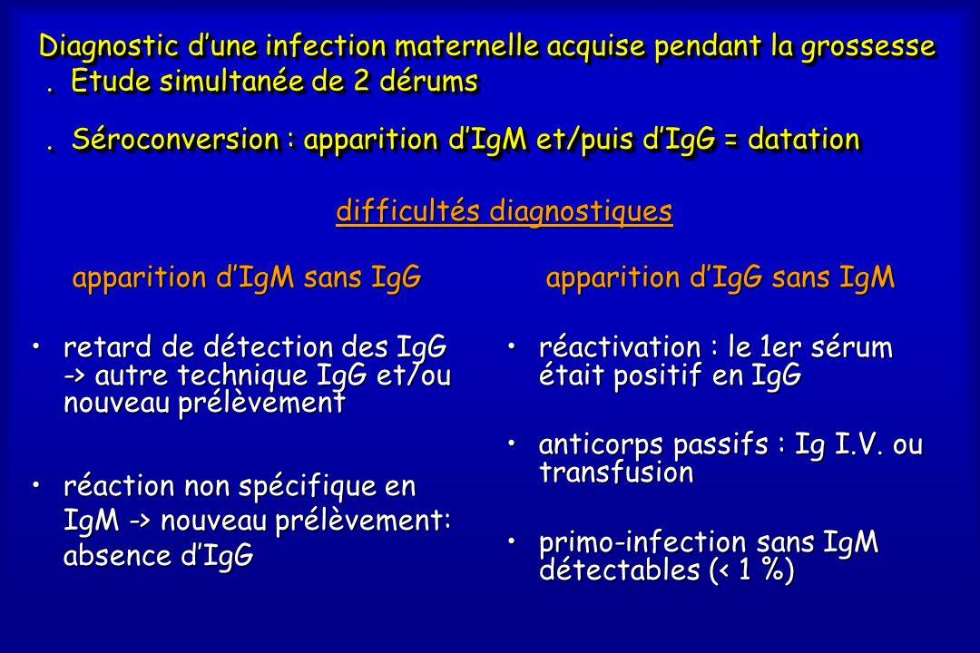 Diagnostic d'une infection maternelle acquise pendant la grossesse. Etude simultanée de 2 dérums. Séroconversion : apparition d'IgM et/puis d'IgG = da