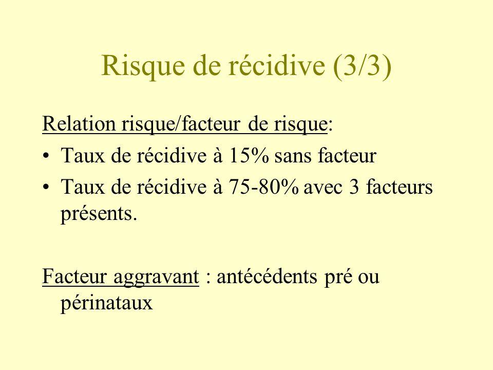 Risque de récidive (3/3) Relation risque/facteur de risque: •Taux de récidive à 15% sans facteur •Taux de récidive à 75-80% avec 3 facteurs présents.