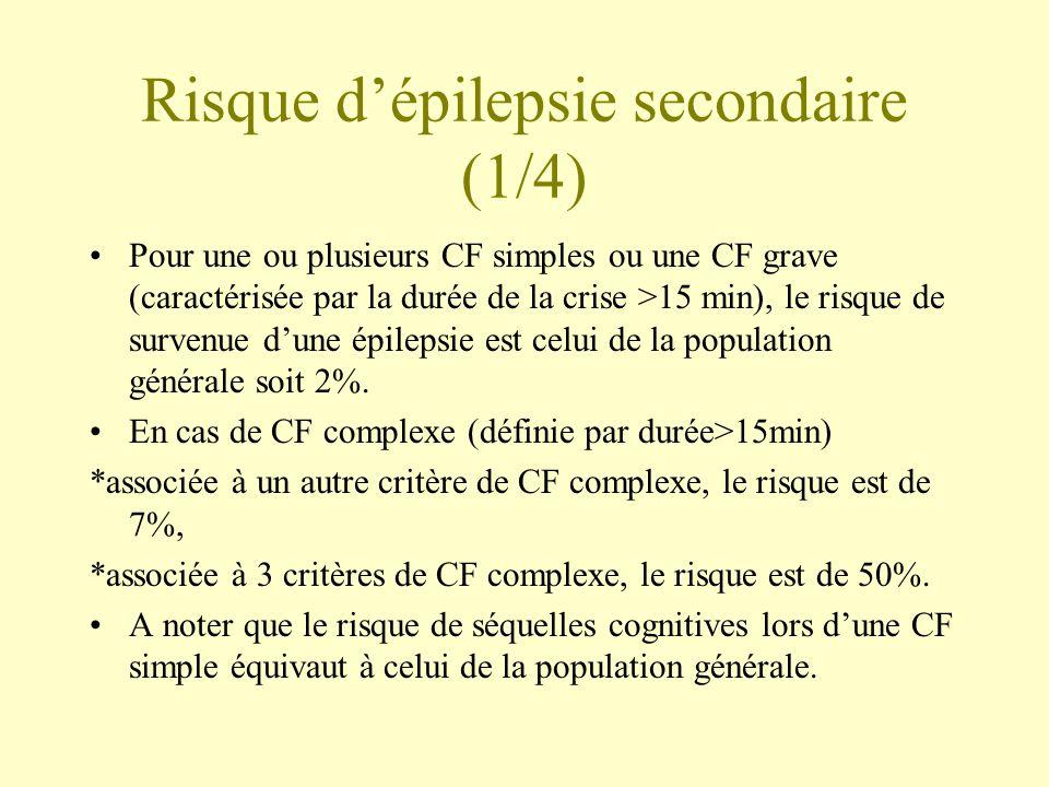 Risque d'épilepsie secondaire (1/4) •Pour une ou plusieurs CF simples ou une CF grave (caractérisée par la durée de la crise >15 min), le risque de survenue d'une épilepsie est celui de la population générale soit 2%.