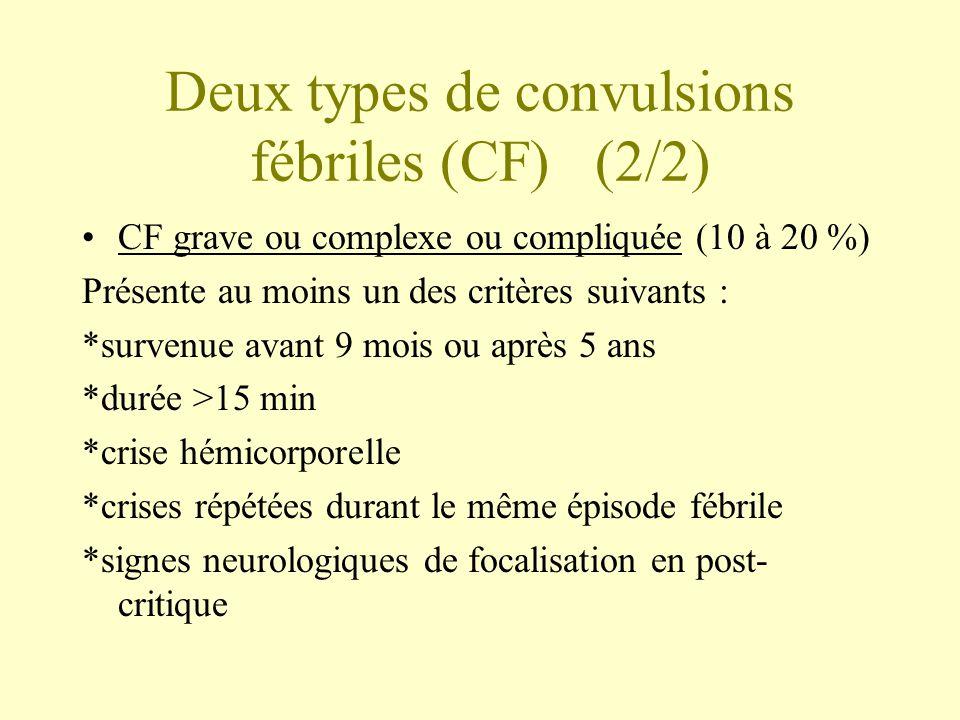 Deux types de convulsions fébriles (CF) (2/2) •CF grave ou complexe ou compliquée (10 à 20 %) Présente au moins un des critères suivants : *survenue avant 9 mois ou après 5 ans *durée >15 min *crise hémicorporelle *crises répétées durant le même épisode fébrile *signes neurologiques de focalisation en post- critique