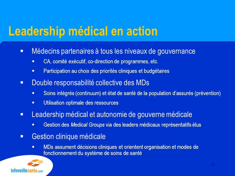 Leadership médical en action  Médecins partenaires à tous les niveaux de gouvernance  CA, comité exécutif, co-direction de programmes, etc.  Partic