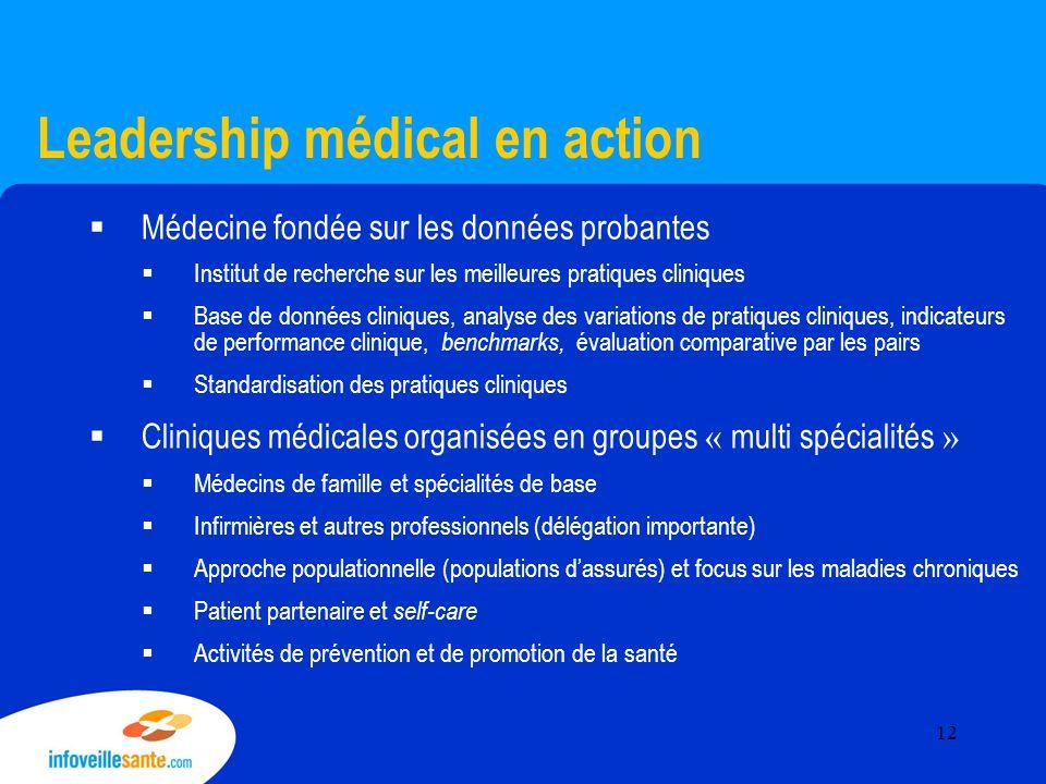 Leadership médical en action  Médecine fondée sur les données probantes  Institut de recherche sur les meilleures pratiques cliniques  Base de donn