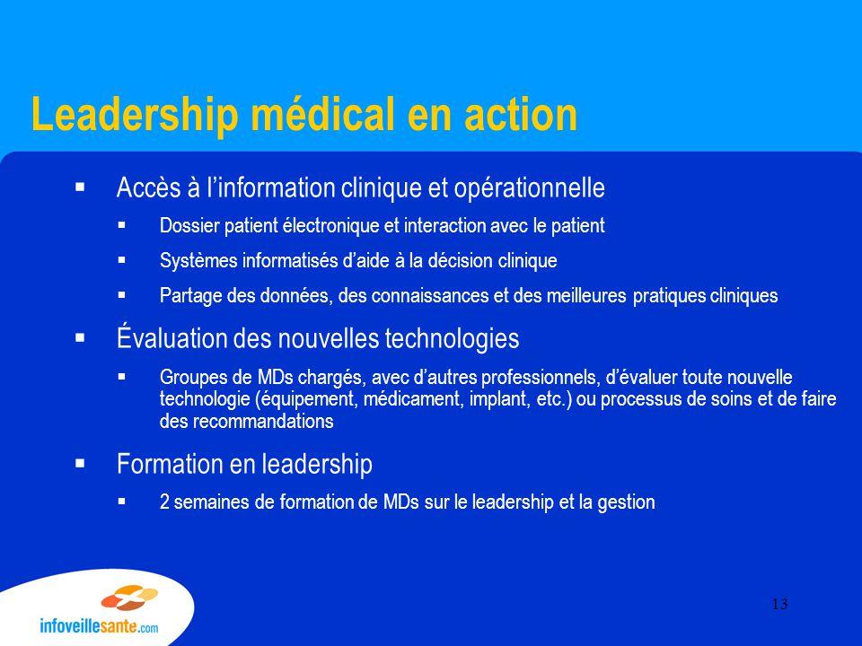 Leadership médical en action  Accès à l'information clinique et opérationnelle  Dossier patient électronique et interaction avec le patient  Systèm