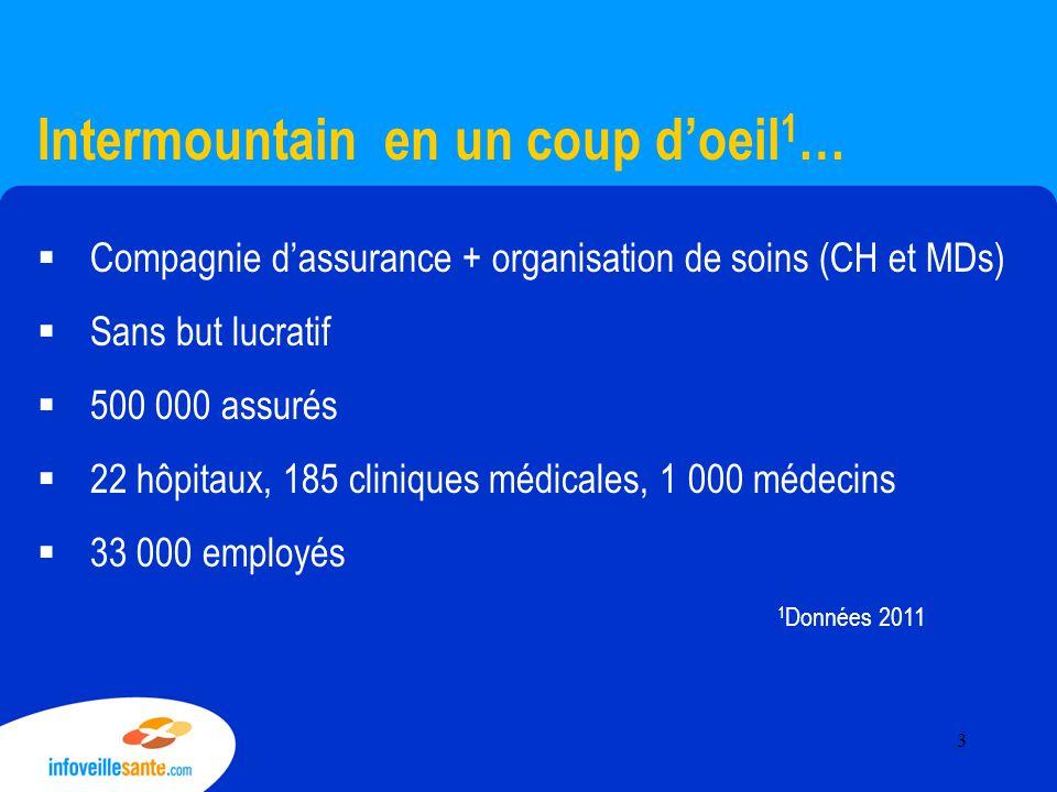 Intermountain en un coup d'oeil 1 …  Compagnie d'assurance + organisation de soins (CH et MDs)  Sans but lucratif  500 000 assurés  22 hôpitaux, 1