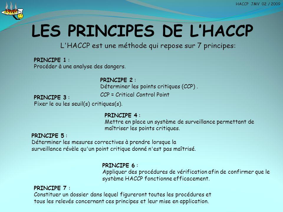 LES PRINCIPES DE L'HACCP L'HACCP est une méthode qui repose sur 7 principes: PRINCIPE 1 : Procéder à une analyse des dangers. PRINCIPE 2 : Déterminer