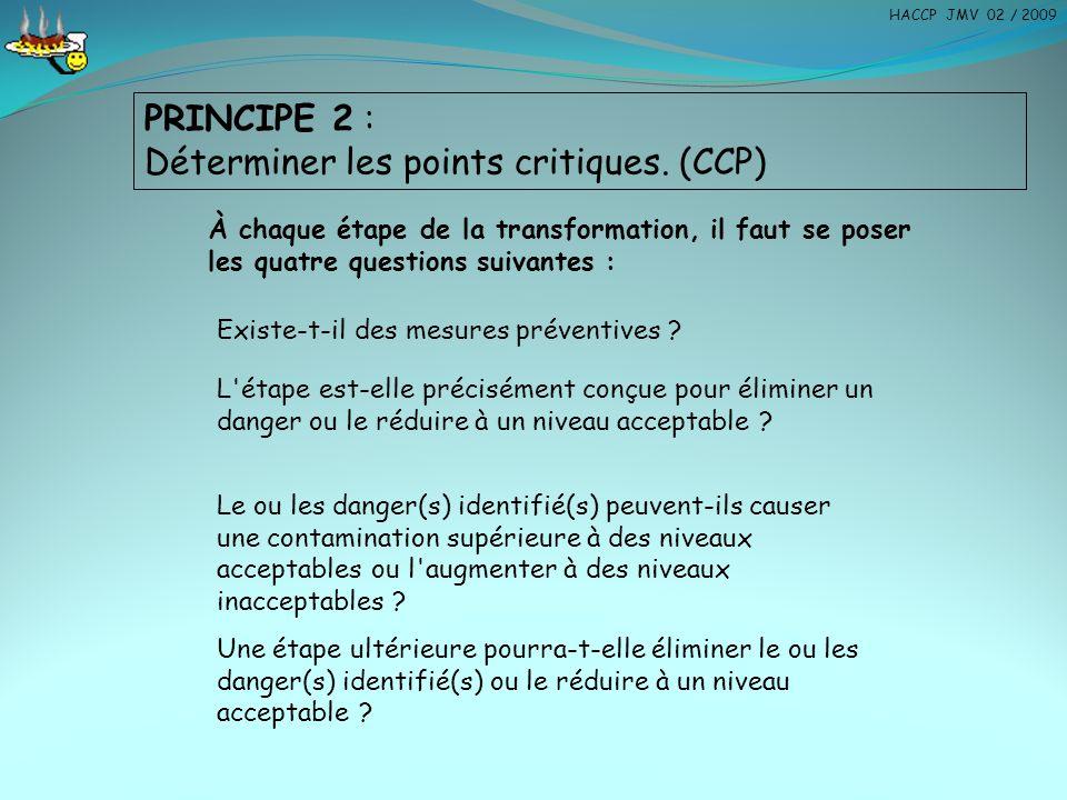 PRINCIPE 2 : Déterminer les points critiques. (CCP) À chaque étape de la transformation, il faut se poser les quatre questions suivantes : Existe-t-il