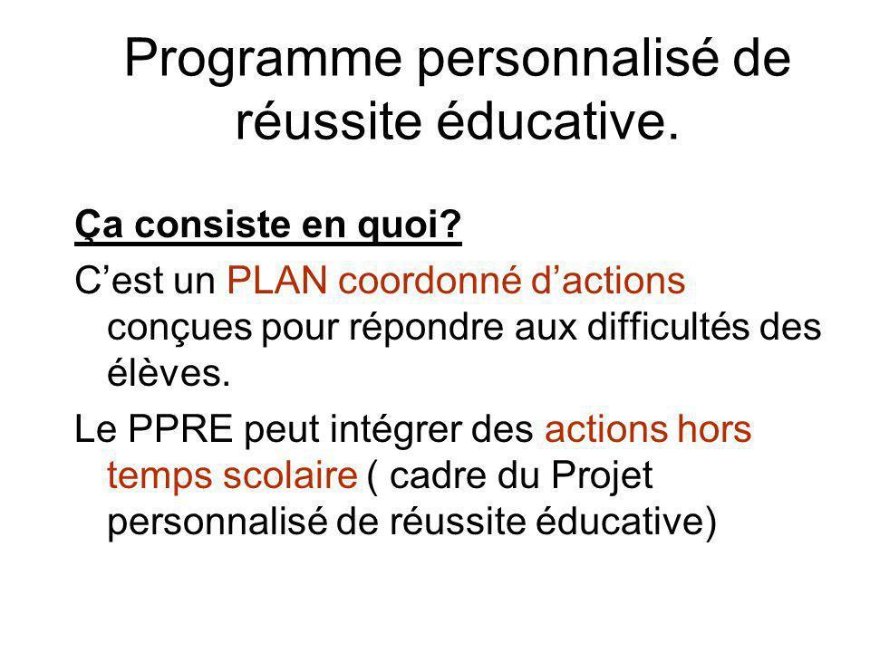 Programme personnalisé de réussite éducative. Ça consiste en quoi.