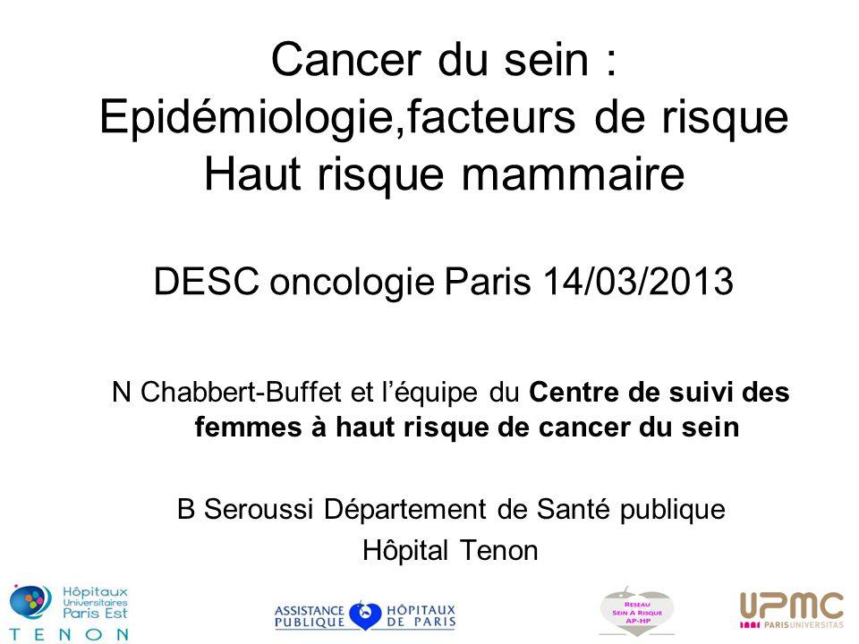 Cancer du sein : Epidémiologie,facteurs de risque Haut risque mammaire DESC oncologie Paris 14/03/2013 N Chabbert-Buffet et l'équipe du Centre de suiv