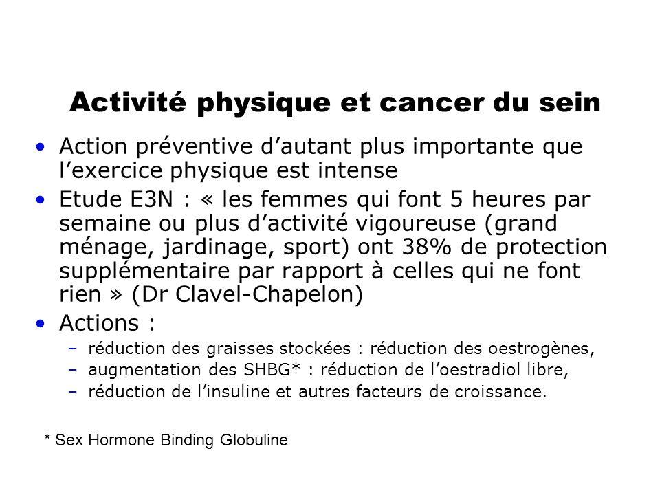 Activité physique et cancer du sein •Action préventive d'autant plus importante que l'exercice physique est intense •Etude E3N : « les femmes qui font