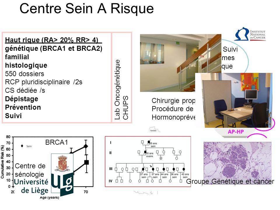 Centre Sein A Risque Centre de Suivi des hommes Haut risque prostatique SLS PSL LRB TNN Référentiel Scores de risque Schéma personnalisé de suivi Chir