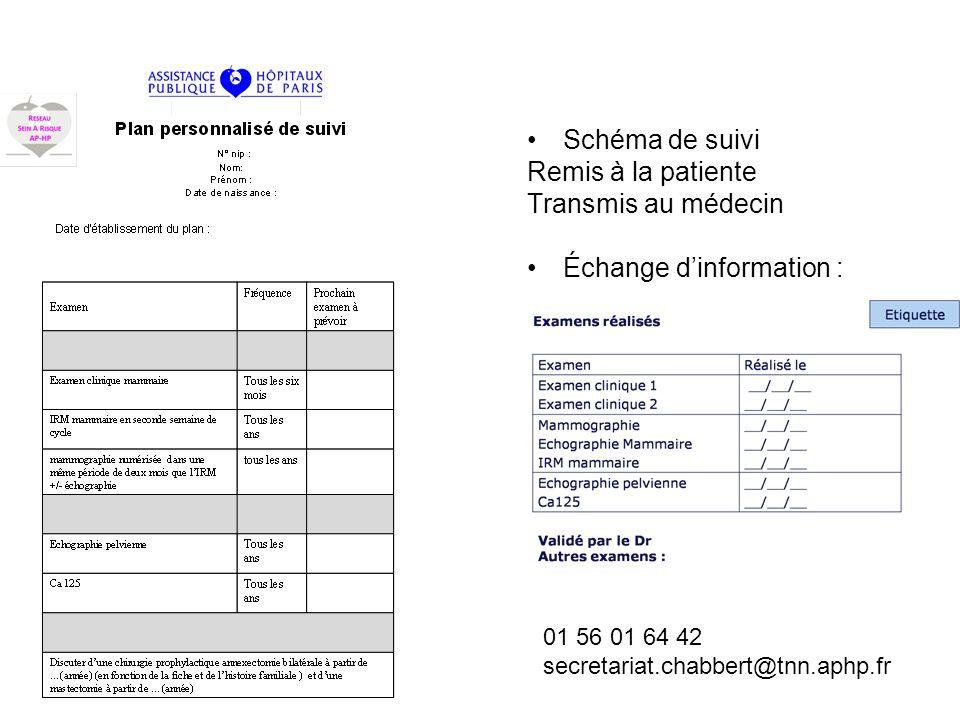 •Schéma de suivi Remis à la patiente Transmis au médecin •Échange d'information : 01 56 01 64 42 secretariat.chabbert@tnn.aphp.fr