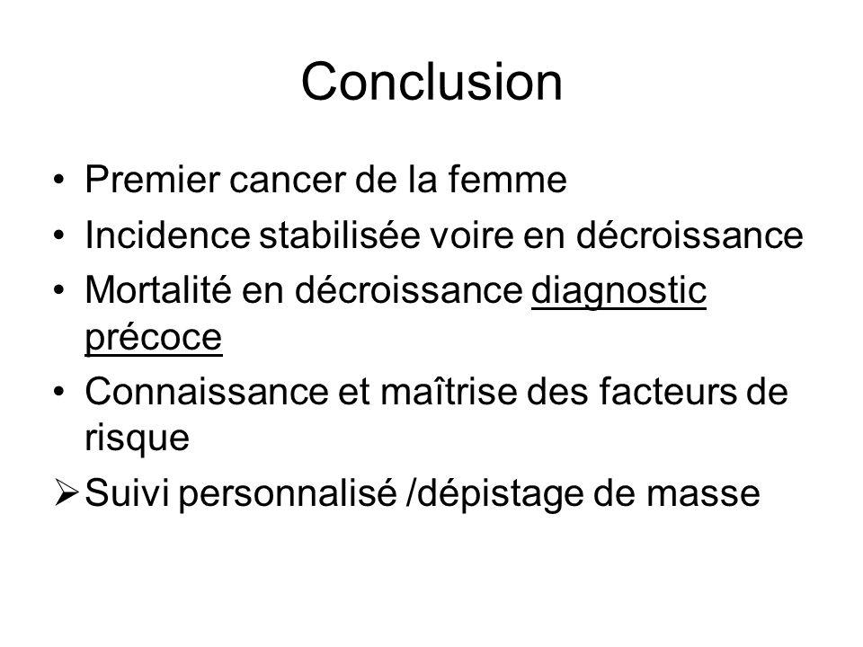 Conclusion •Premier cancer de la femme •Incidence stabilisée voire en décroissance •Mortalité en décroissance diagnostic précoce •Connaissance et maît