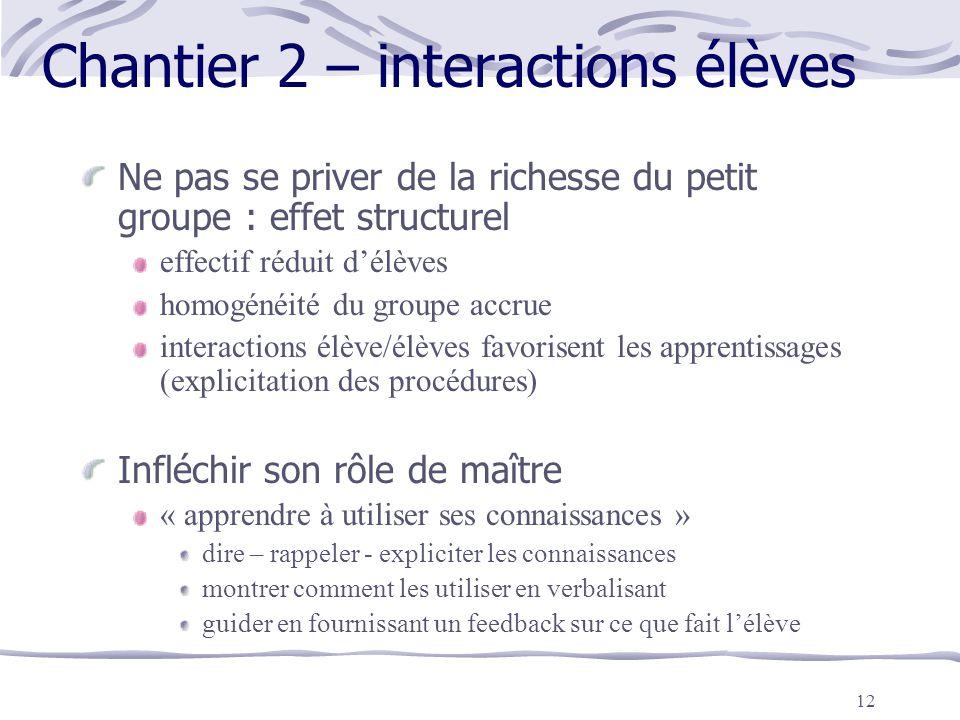 12 Chantier 2 – interactions élèves Ne pas se priver de la richesse du petit groupe : effet structurel effectif réduit d'élèves homogénéité du groupe
