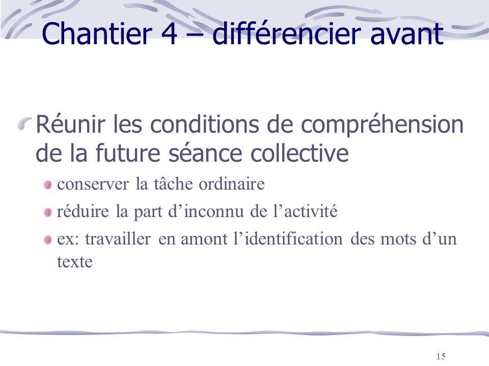 15 Chantier 4 – différencier avant Réunir les conditions de compréhension de la future séance collective conserver la tâche ordinaire réduire la part