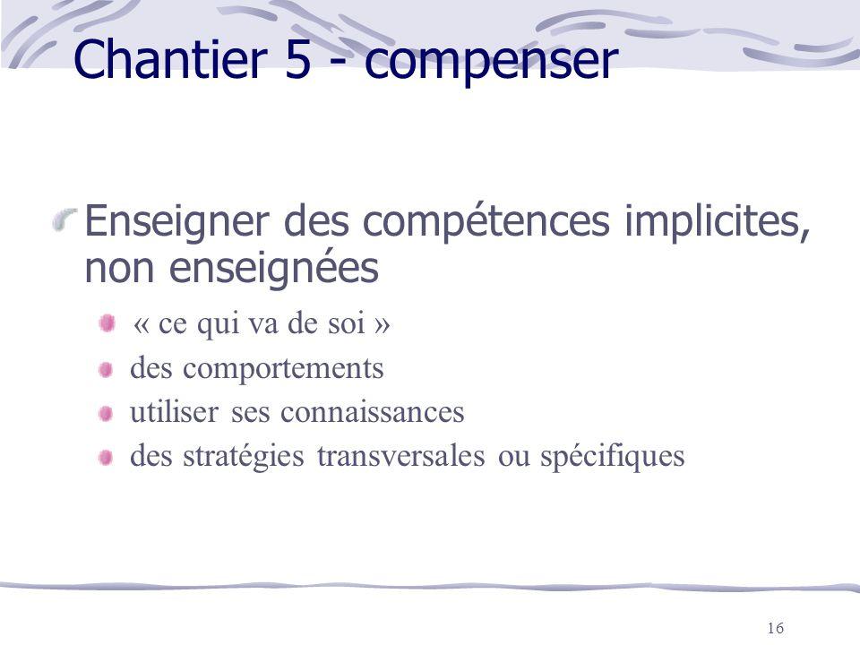 16 Chantier 5 - compenser Enseigner des compétences implicites, non enseignées « ce qui va de soi » des comportements utiliser ses connaissances des s