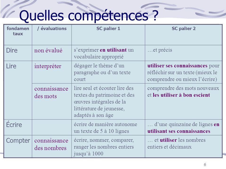 6 Quelles compétences ? fondamentaux Dire Lire Écrire Compter fondamentaux/ évaluations Dire non évalué Lire interpréter connaissance des mots Écrire